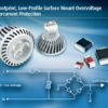 Overcurrent Power Protection For Industrial Applications